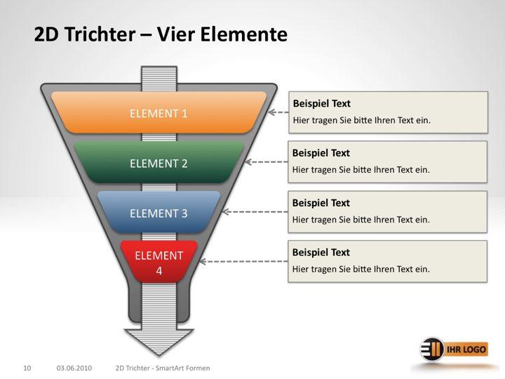 Trichter und Funnel Diagramme für PowerPoint | EXIT ELEVEN