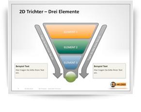 Trichter – Funnel Diagramme 2D